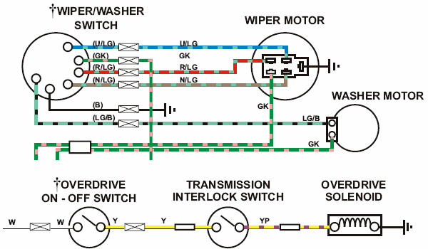 Issue 2012 together with Wiring Diagram For 74 Alfa Romeo Spider further Servicing Lucas Wiper Switch additionally Painless Wiring Diagram And Harness In together with Small Utility Trailer Wiring Diagram With Brakes. on mgb wiring diagram